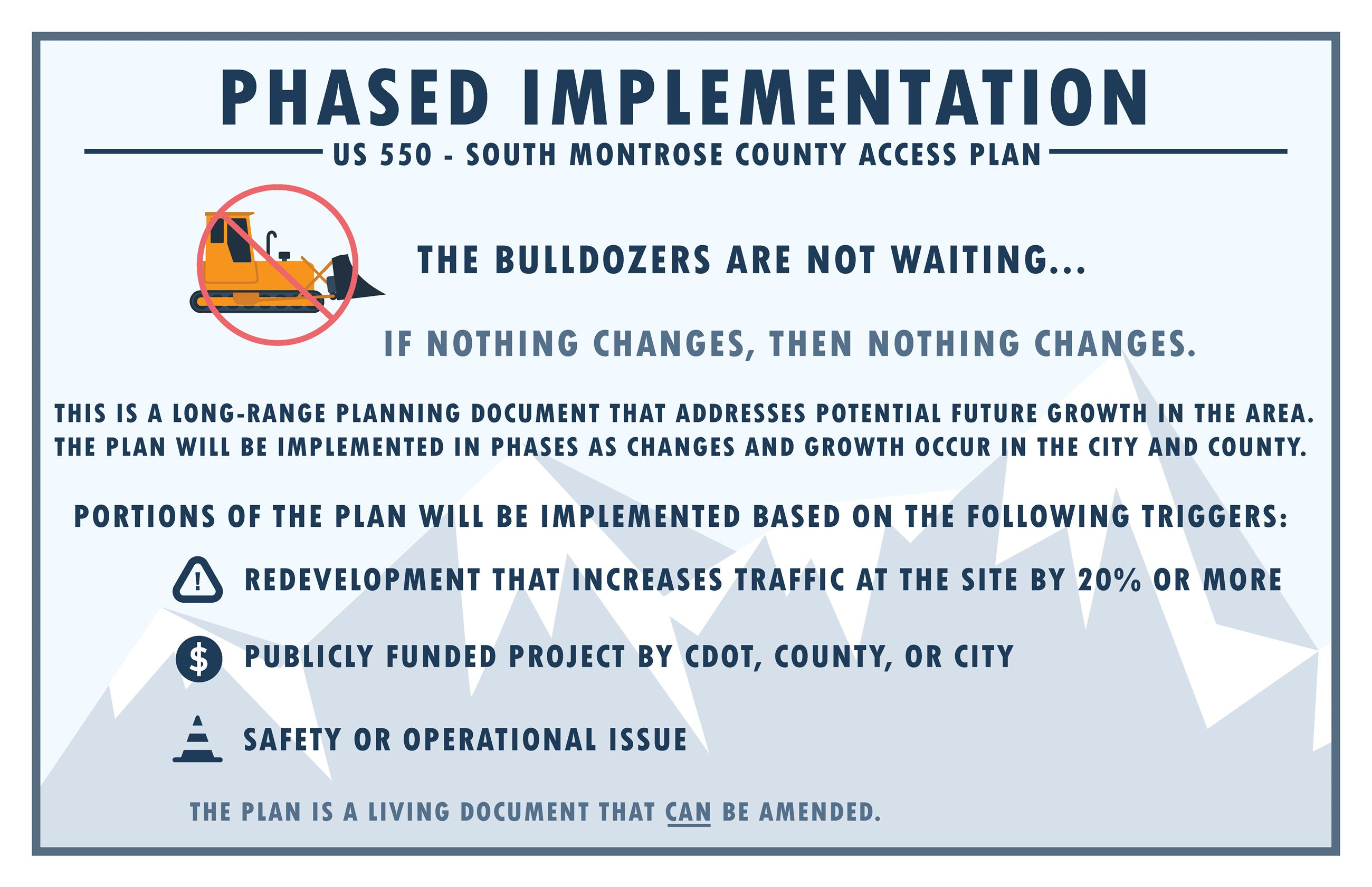 6 - Phased Implementation