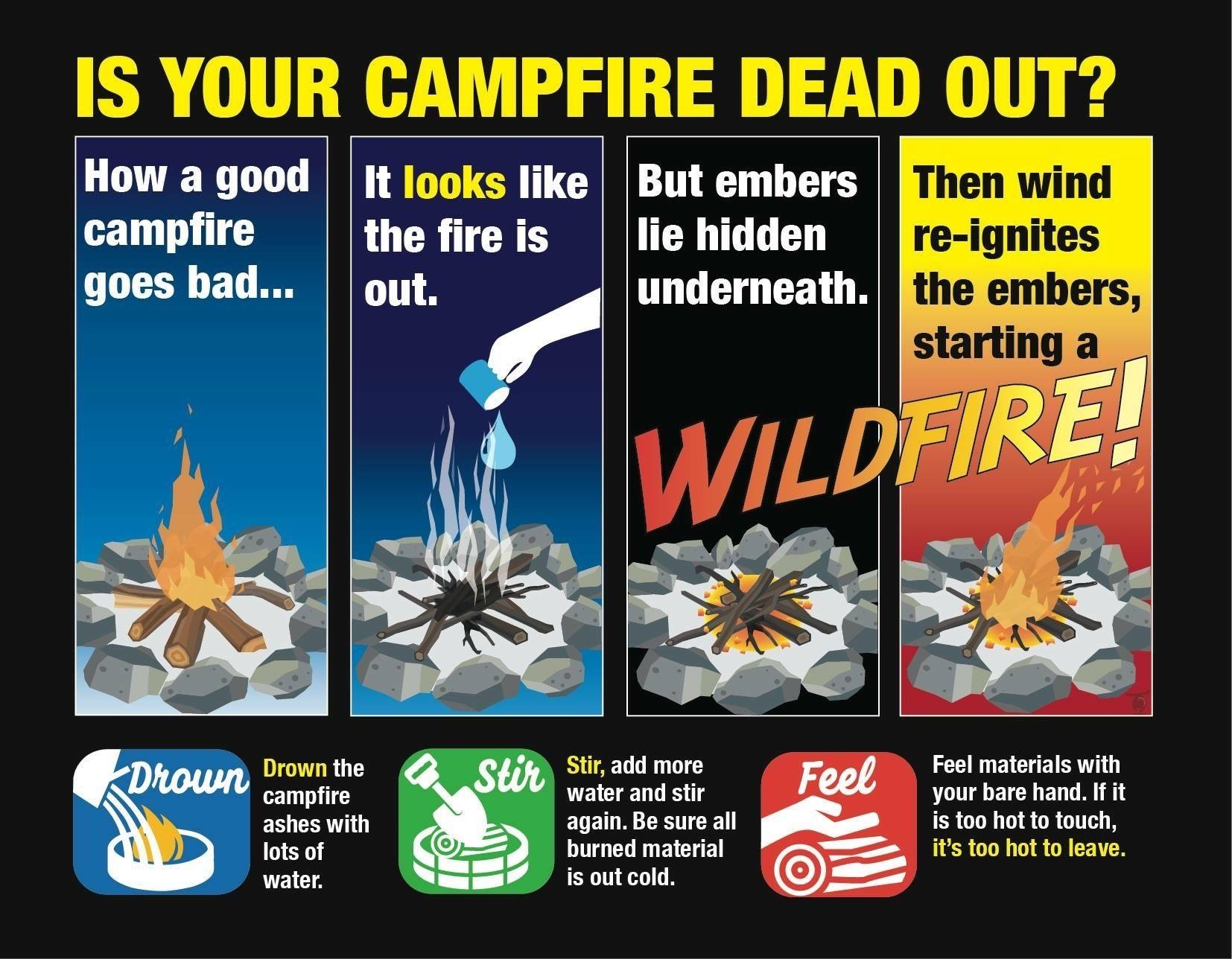 Campfire tips